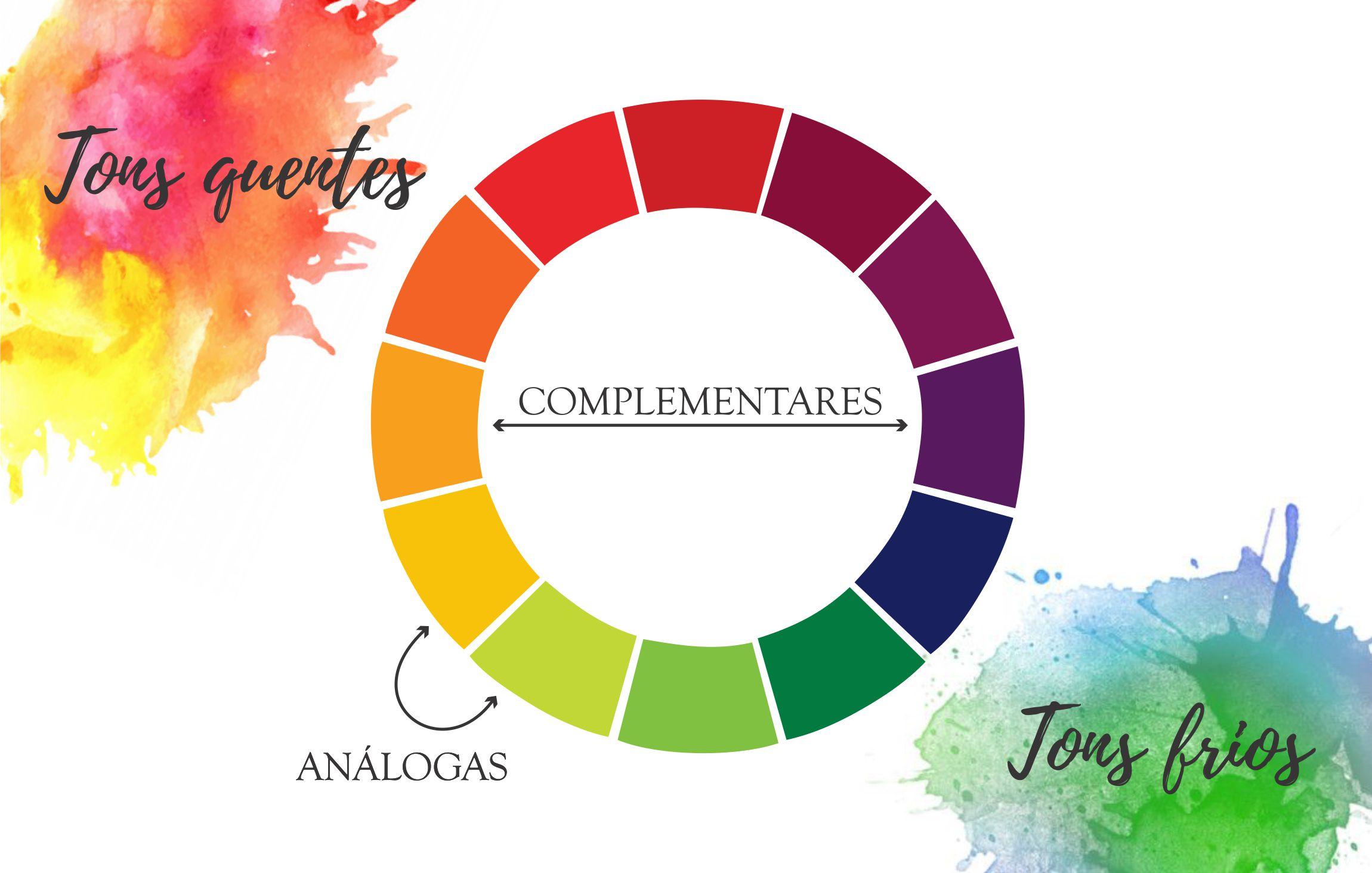 Colorimetria para mulheres