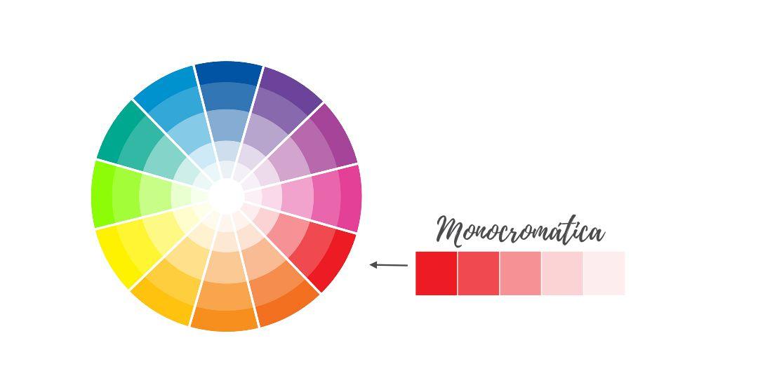Paleta monocromática