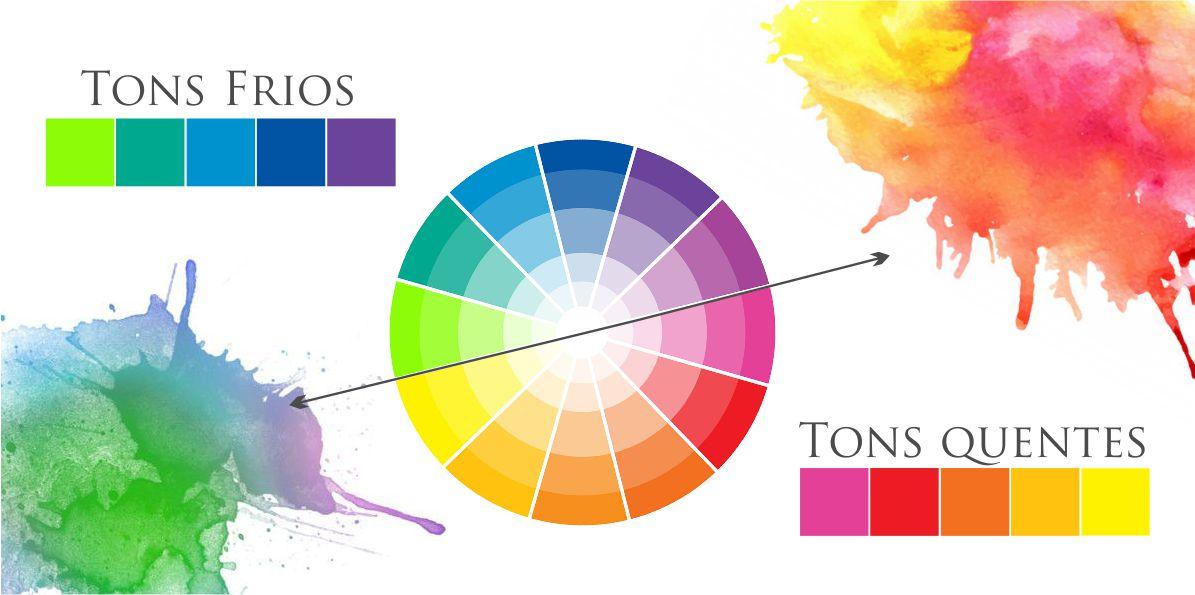 Combinando cores: tons quentes e frios